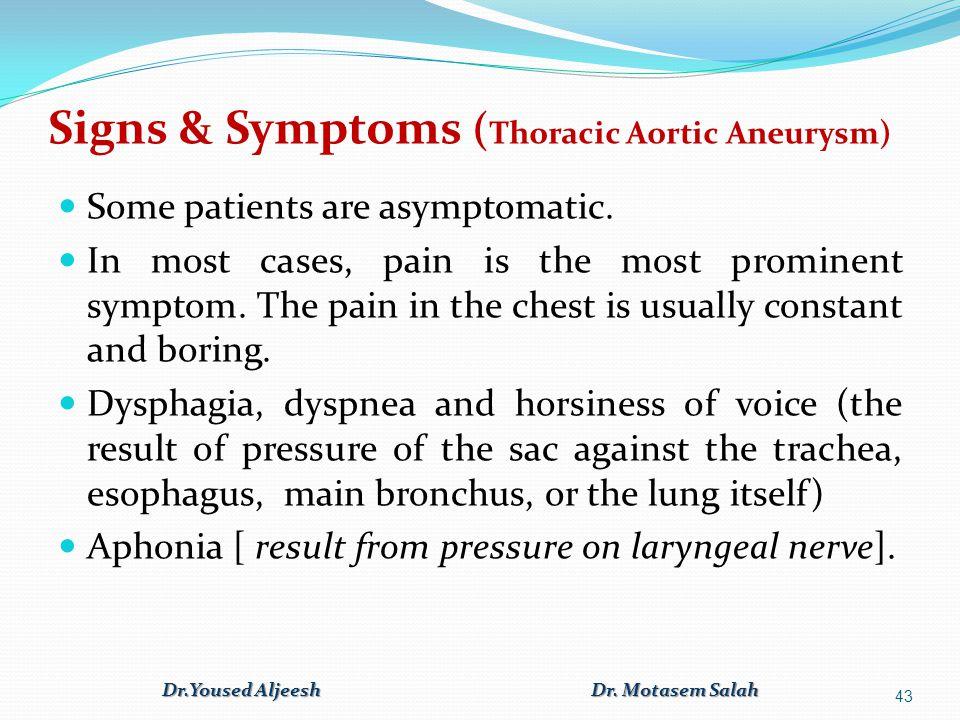 Signs & Symptoms (Thoracic Aortic Aneurysm)