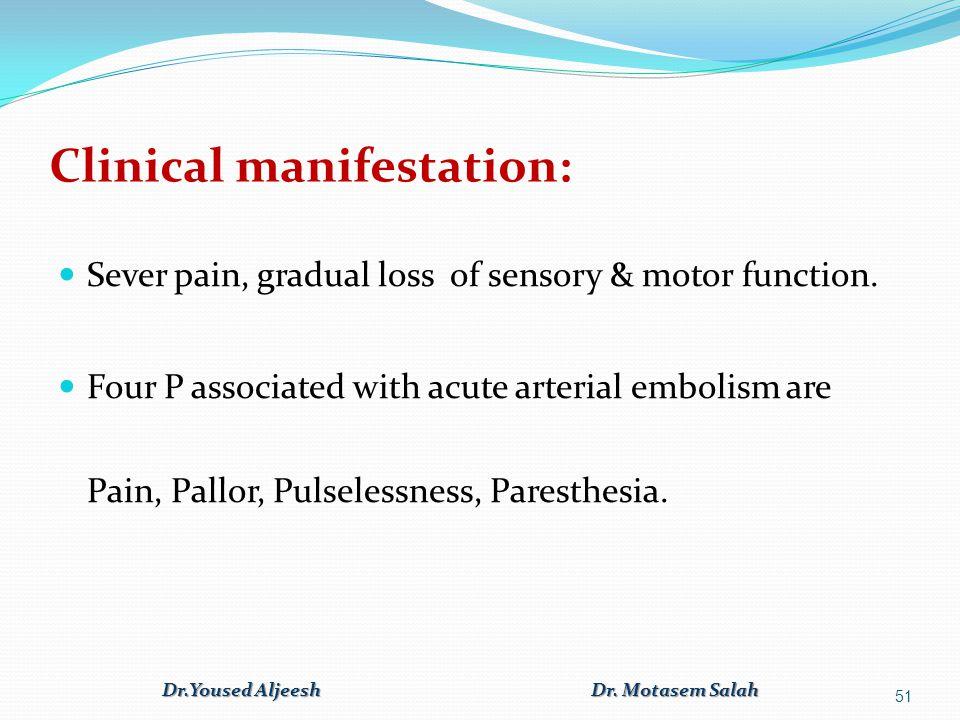 Clinical manifestation: