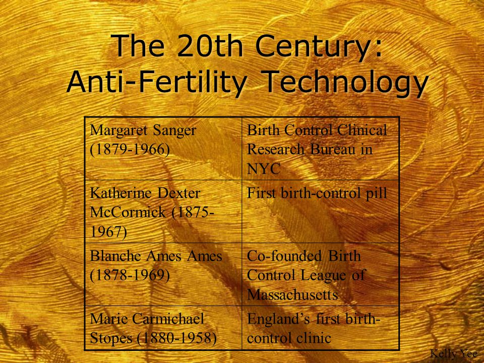 The 20th Century: Anti-Fertility Technology