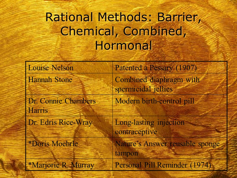 Rational Methods: Barrier, Chemical, Combined, Hormonal