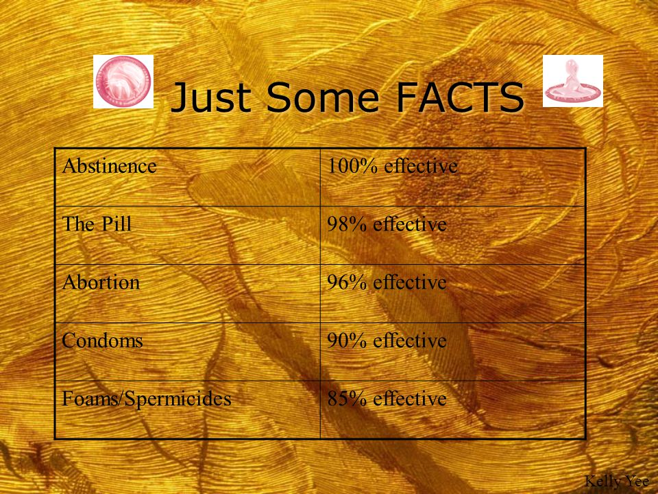 Just Some FACTS Abstinence 100% effective The Pill 98% effective