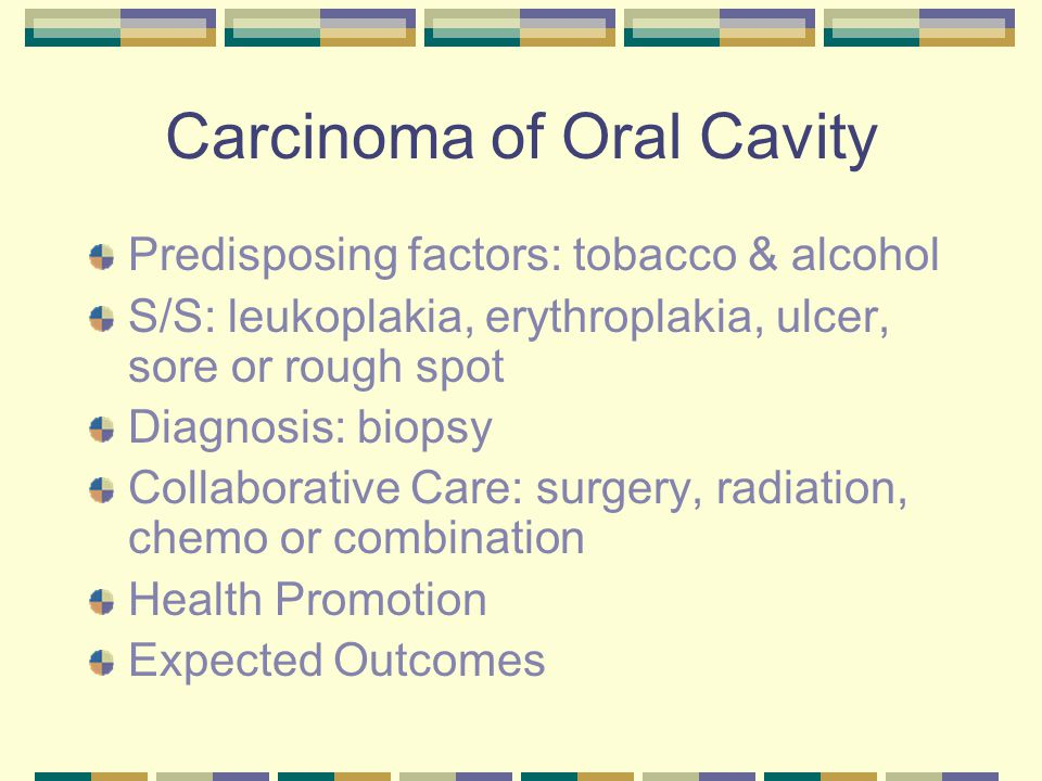 Carcinoma of Oral Cavity
