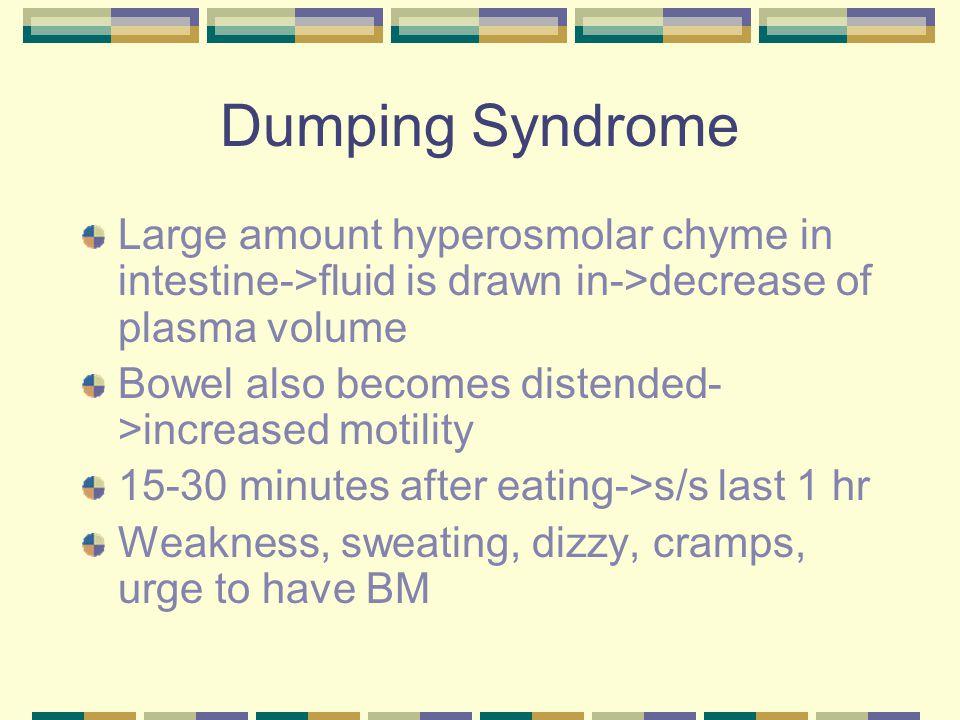 Dumping Syndrome Large amount hyperosmolar chyme in intestine->fluid is drawn in->decrease of plasma volume.