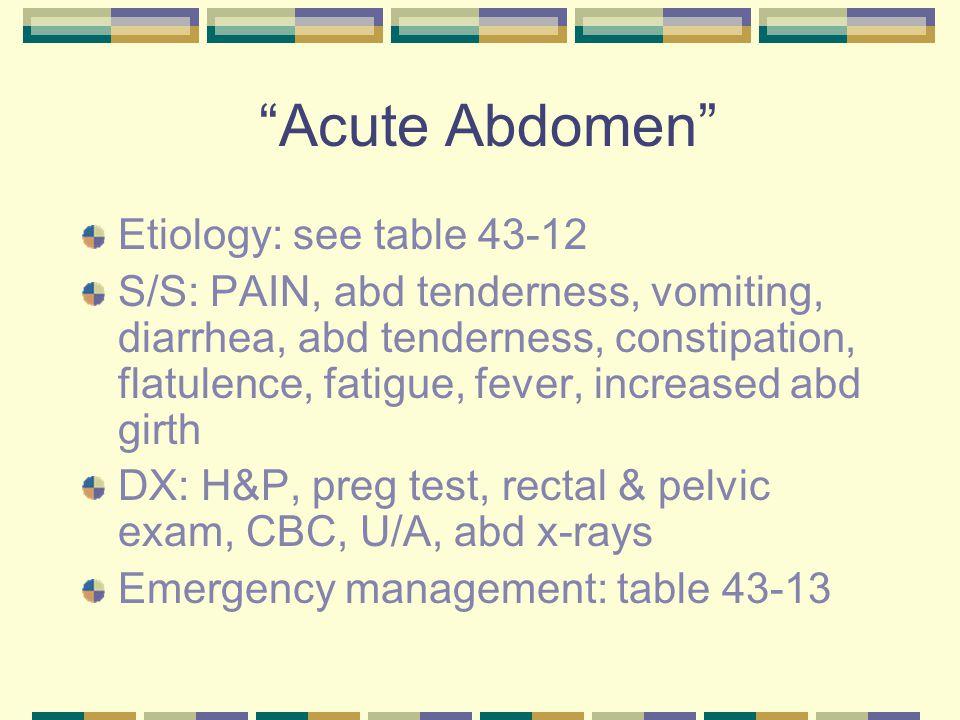 Acute Abdomen Etiology: see table 43-12
