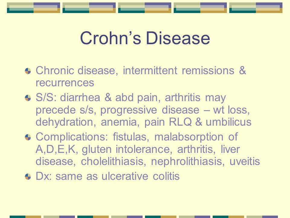 Crohn's Disease Chronic disease, intermittent remissions & recurrences