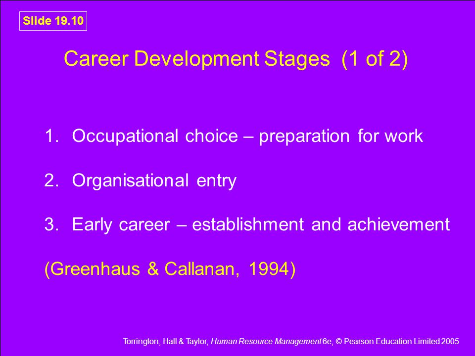 Career Development Stages (1 of 2)