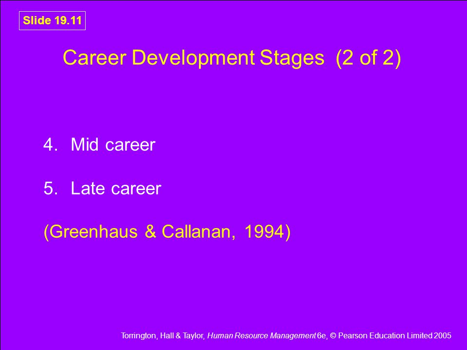 Career Development Stages (2 of 2)