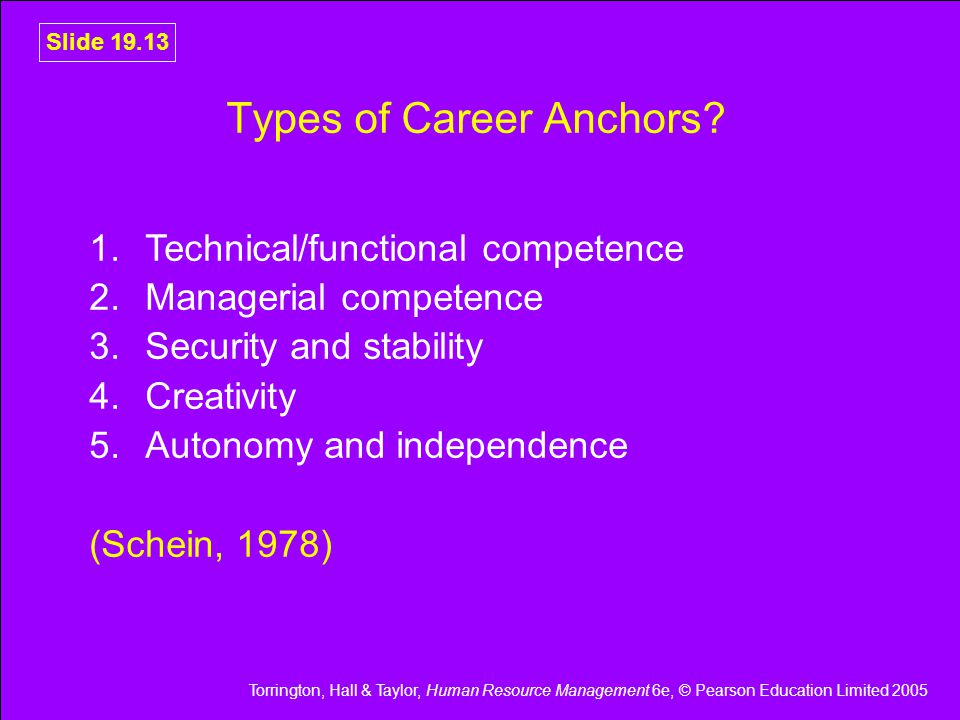 Types of Career Anchors