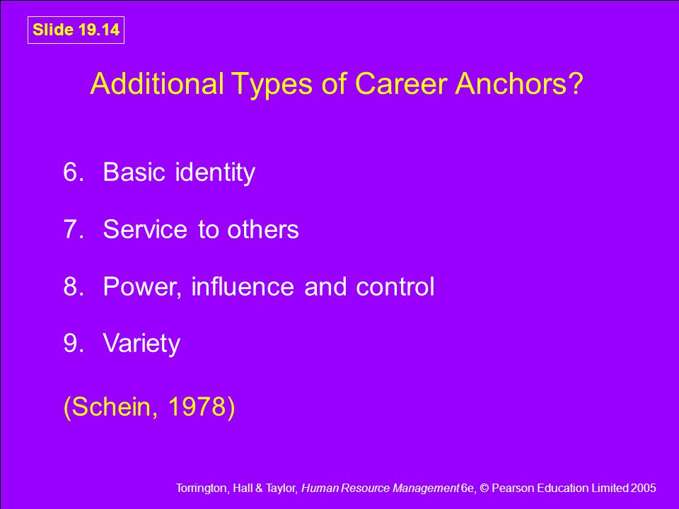 Additional Types of Career Anchors