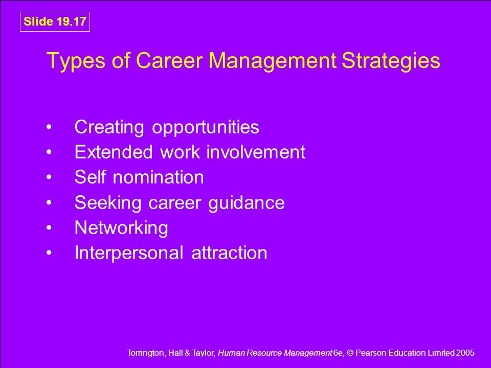 Types of Career Management Strategies