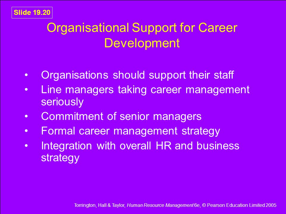 Organisational Support for Career Development