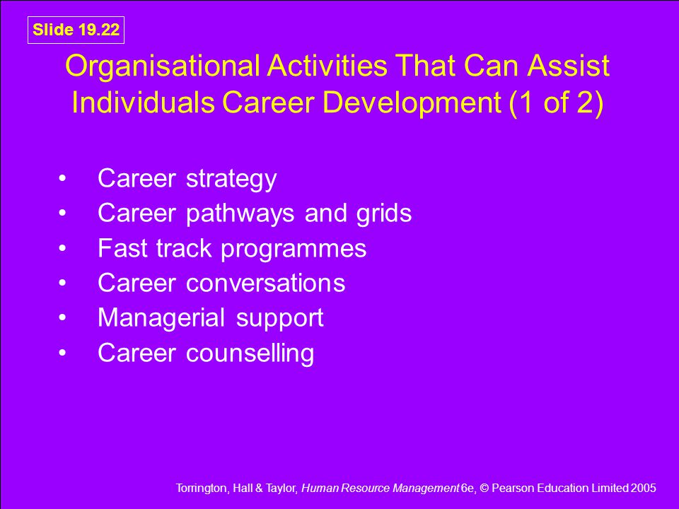 Organisational Activities That Can Assist Individuals Career Development (1 of 2)