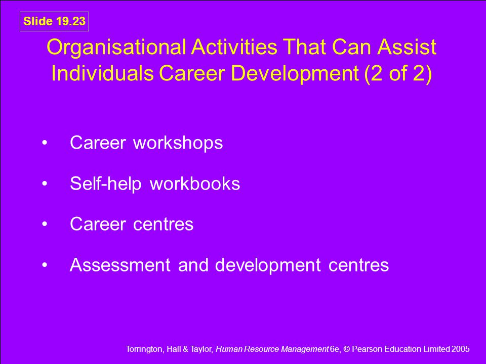 Organisational Activities That Can Assist Individuals Career Development (2 of 2)