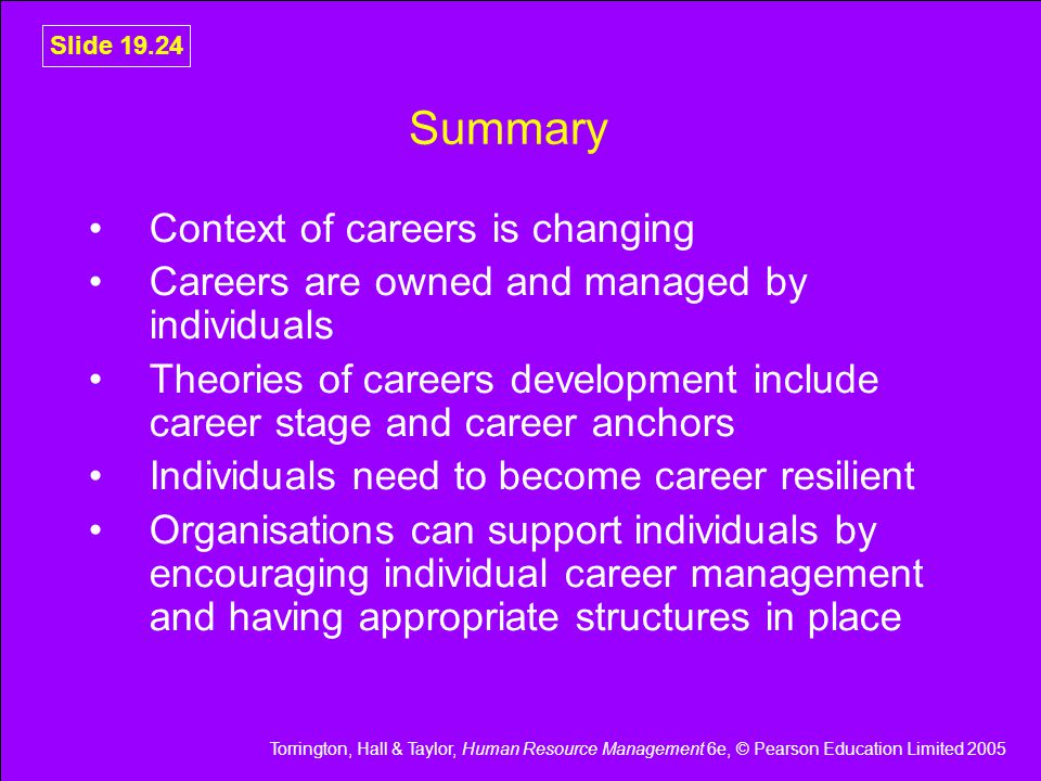 Summary Context of careers is changing