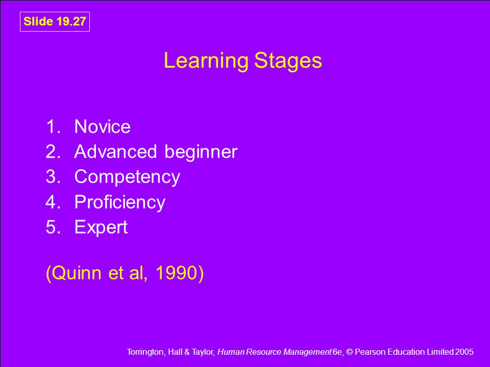 Learning Stages Novice Advanced beginner Competency Proficiency Expert