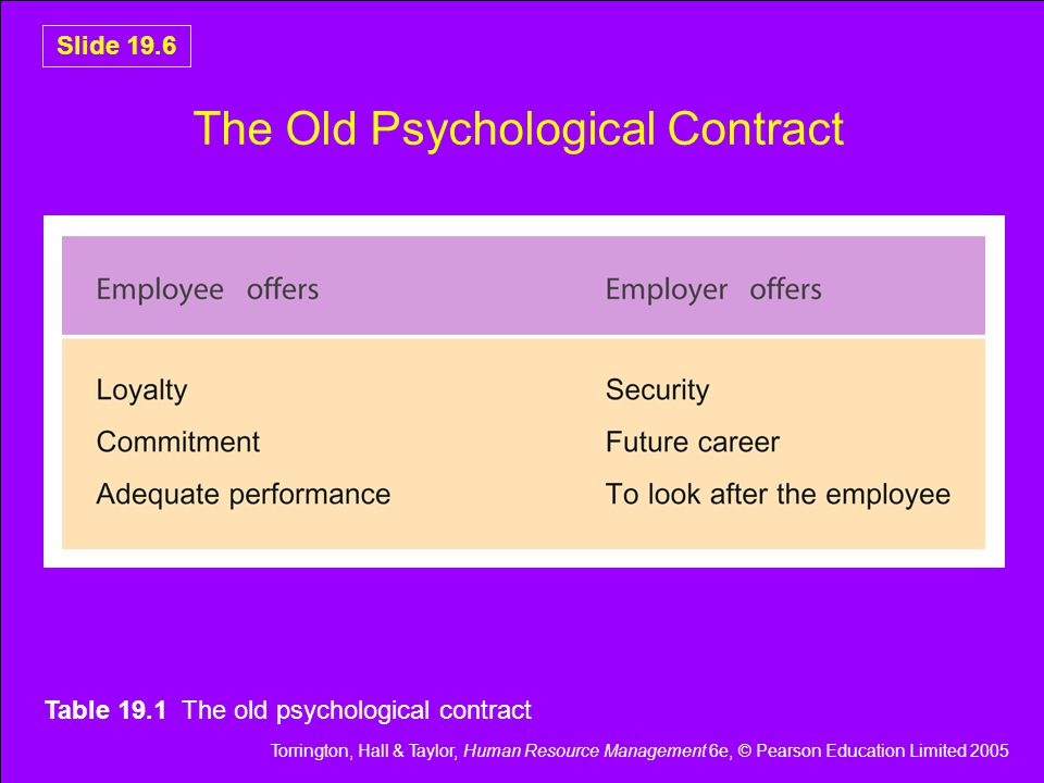 The Old Psychological Contract
