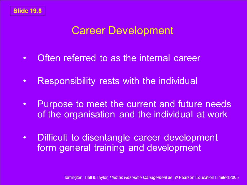 Career Development Often referred to as the internal career