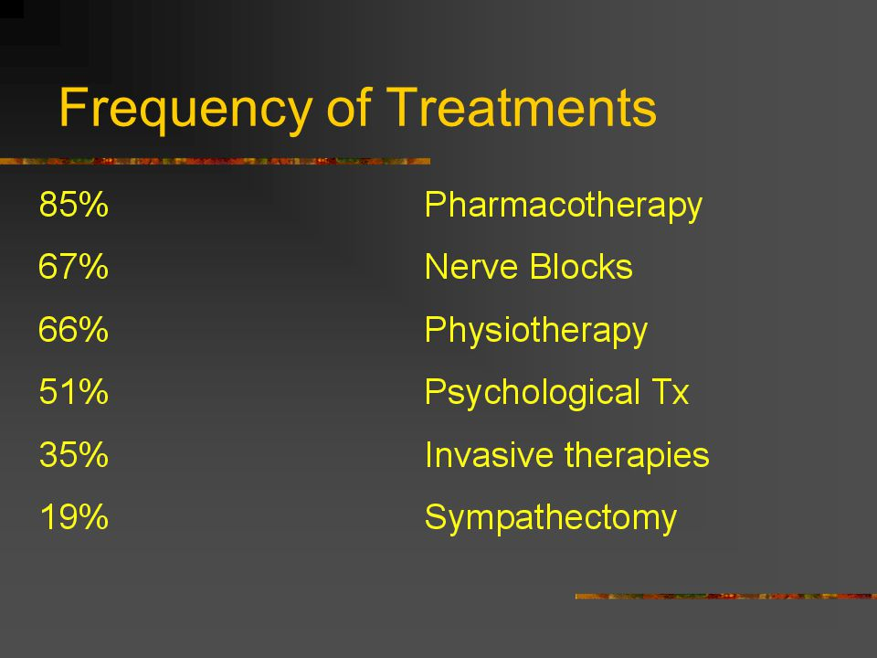 Frequency of Treatments
