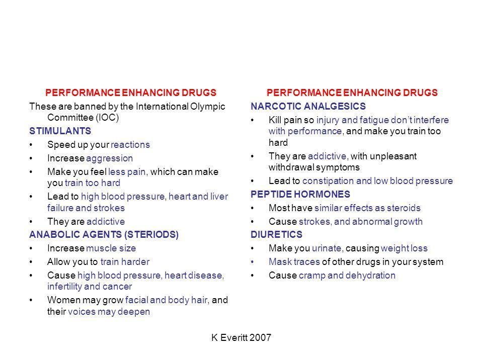 PERFORMANCE ENHANCING DRUGS PERFORMANCE ENHANCING DRUGS