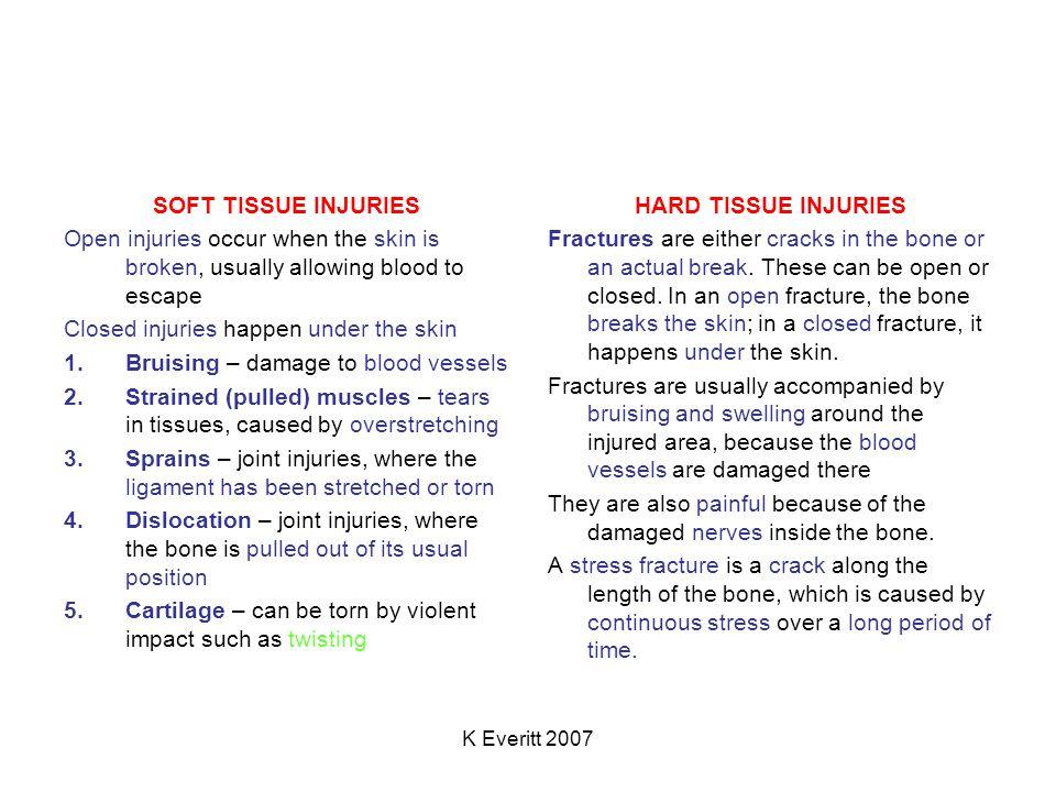 SOFT TISSUE INJURIES HARD TISSUE INJURIES