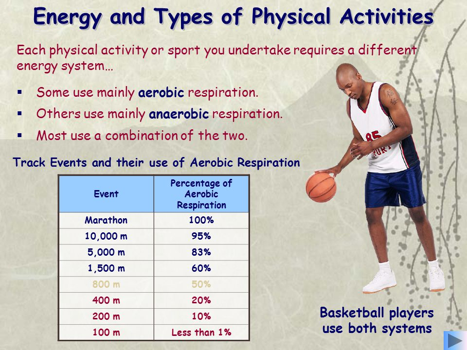 types of physical activity pdf