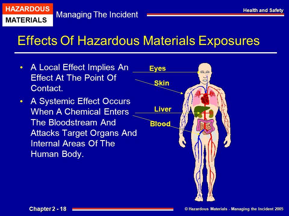 Effects Of Hazardous Materials Exposures