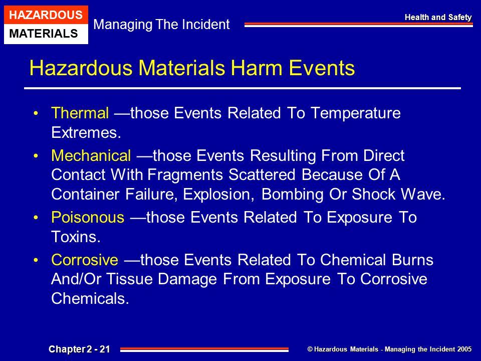 Hazardous Materials Harm Events