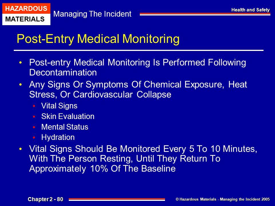 Post-Entry Medical Monitoring