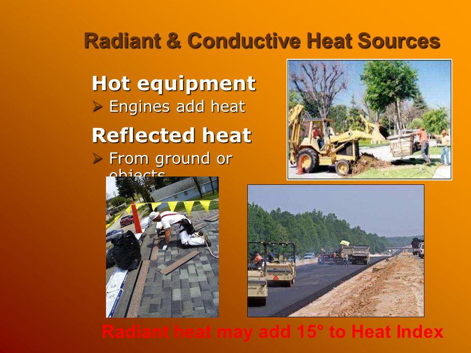 Radiant & Conductive Heat Sources