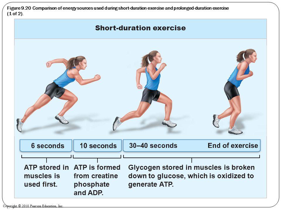 Short-duration exercise