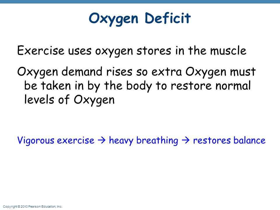 Oxygen Deficit Exercise uses oxygen stores in the muscle