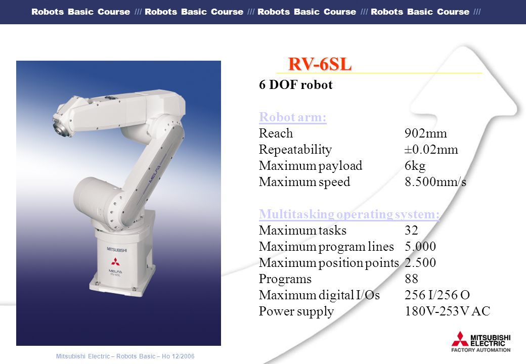 RV-6SL 6 DOF robot Robot arm: Reach 902mm Repeatability ±0.02mm