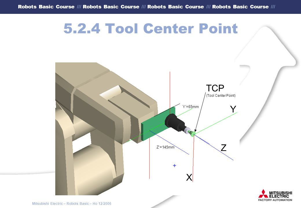 5.2.4 Tool Center Point Z Y X TCP (Tool Center Point) Z'=145mm Y'=65mm