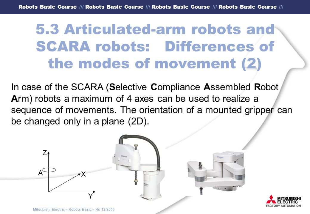 5.3 Articulated-arm robots and SCARA robots: Differences of the modes of movement (2)