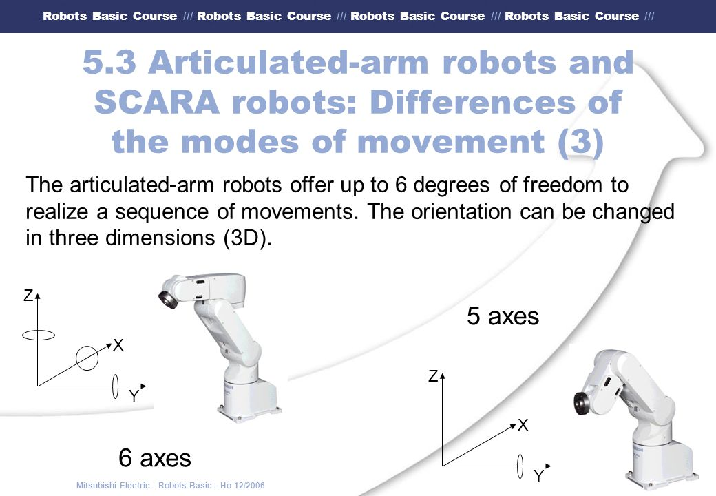 5.3 Articulated-arm robots and SCARA robots: Differences of the modes of movement (3)