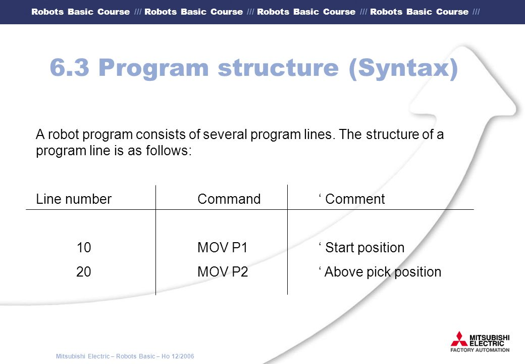6.3 Program structure (Syntax)