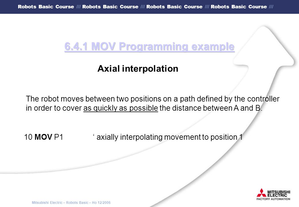 6.4.1 MOV Programming example