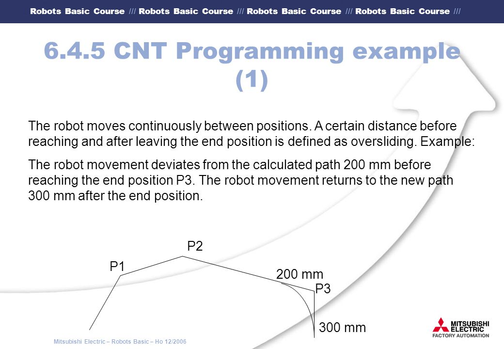 6.4.5 CNT Programming example (1)