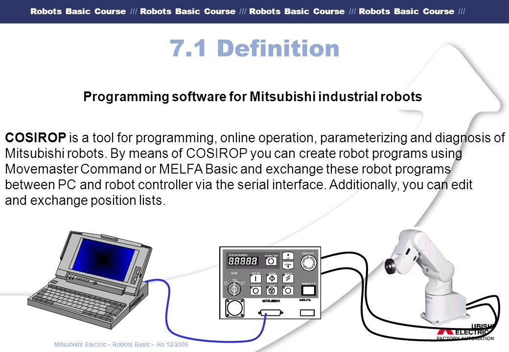 7.1 Definition Programming software for Mitsubishi industrial robots