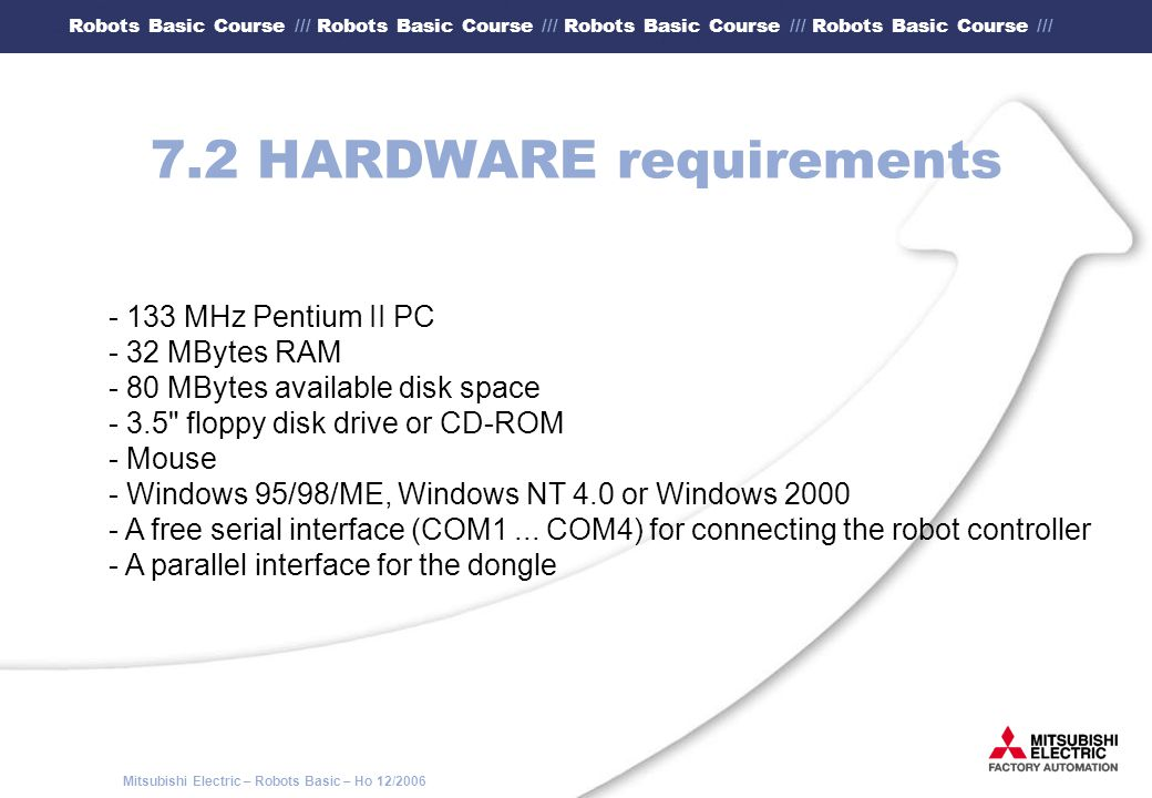 7.2 HARDWARE requirements