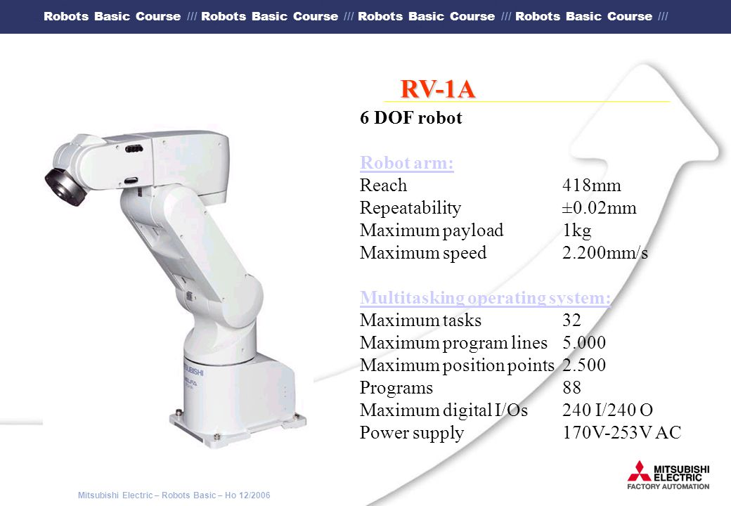 RV-1A 6 DOF robot Robot arm: Reach 418mm Repeatability ±0.02mm
