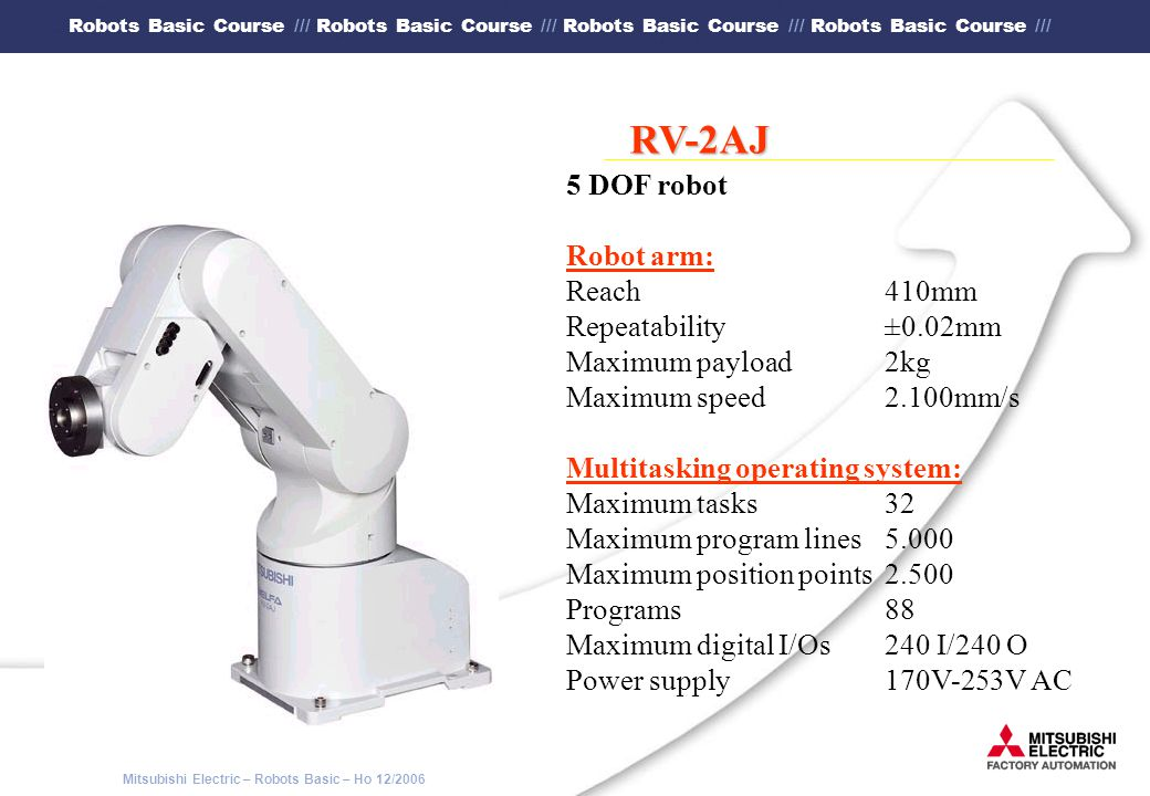 RV-2AJ 5 DOF robot Robot arm: Reach 410mm Repeatability ±0.02mm