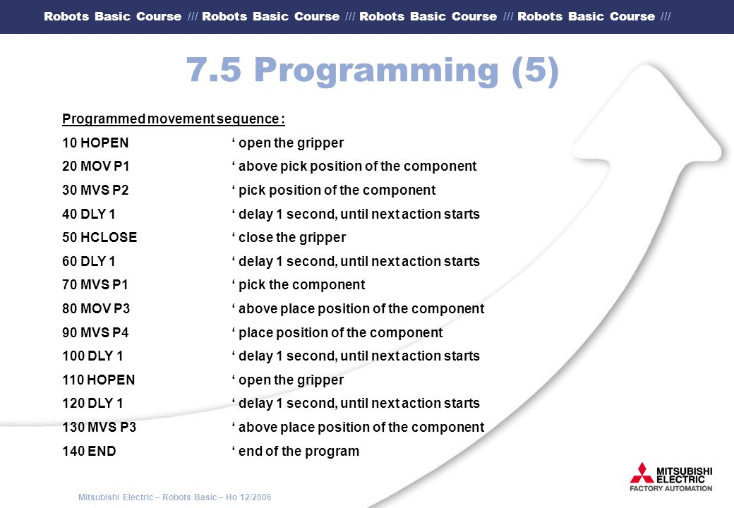 7.5 Programming (5) Programmed movement sequence :