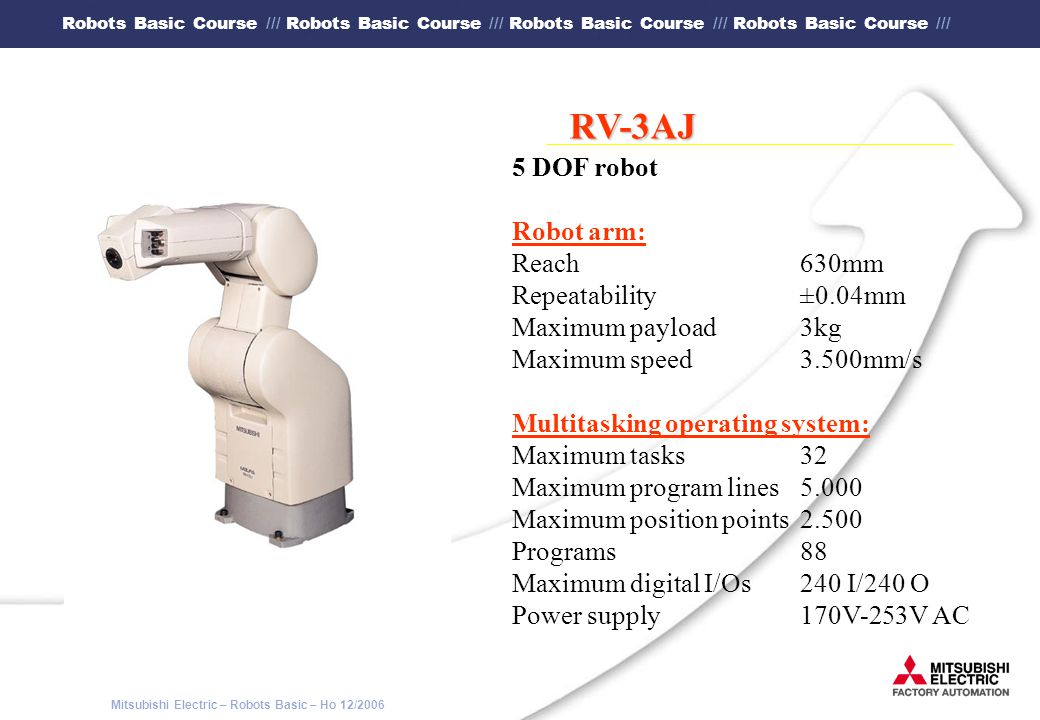 RV-3AJ 5 DOF robot Robot arm: Reach 630mm Repeatability ±0.04mm