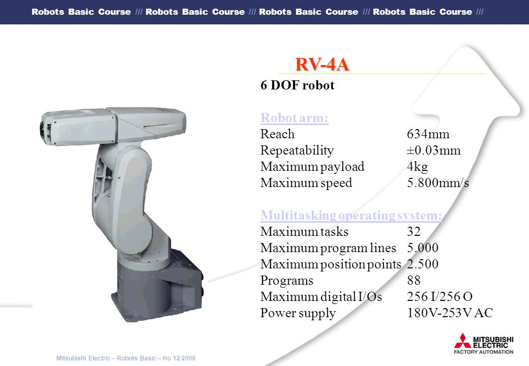 RV-4A 6 DOF robot Robot arm: Reach 634mm Repeatability ±0.03mm
