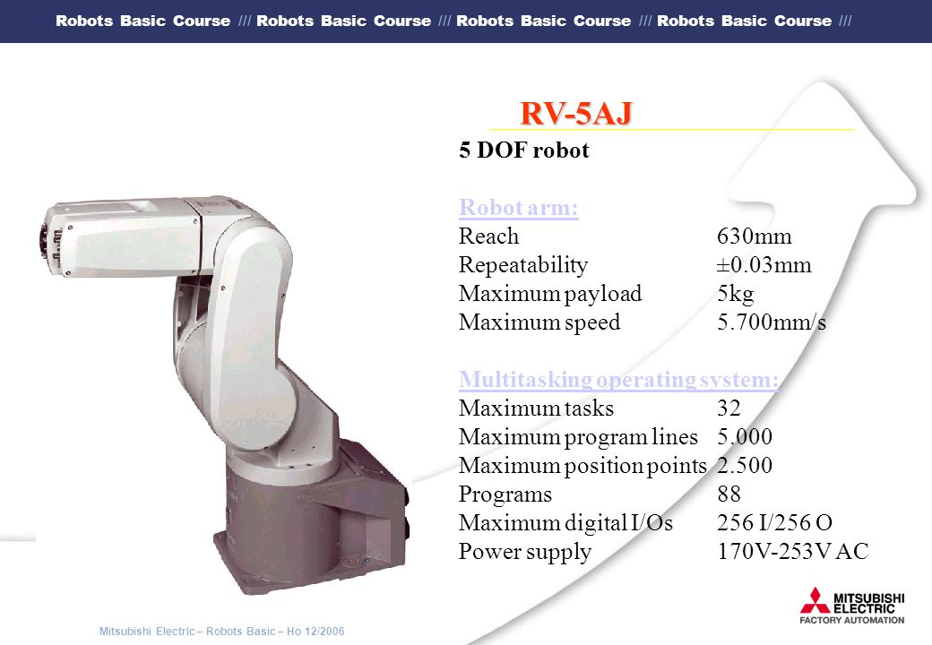 RV-5AJ 5 DOF robot Robot arm: Reach 630mm Repeatability ±0.03mm
