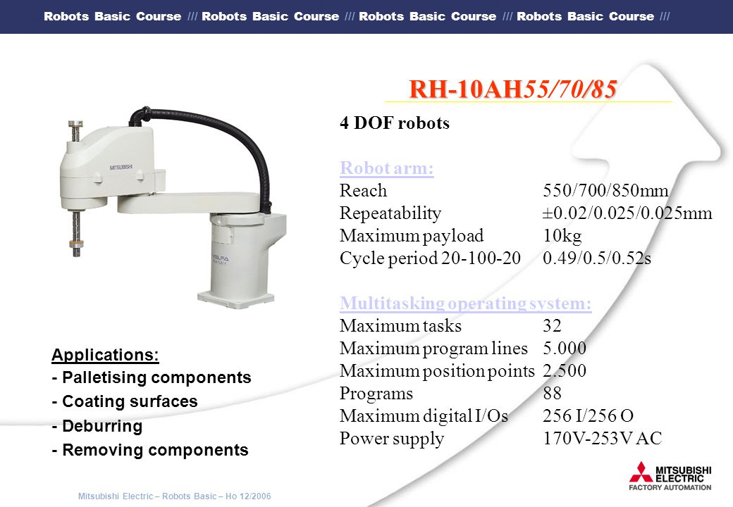 RH-10AH55/70/85 4 DOF robots Robot arm: Reach 550/700/850mm