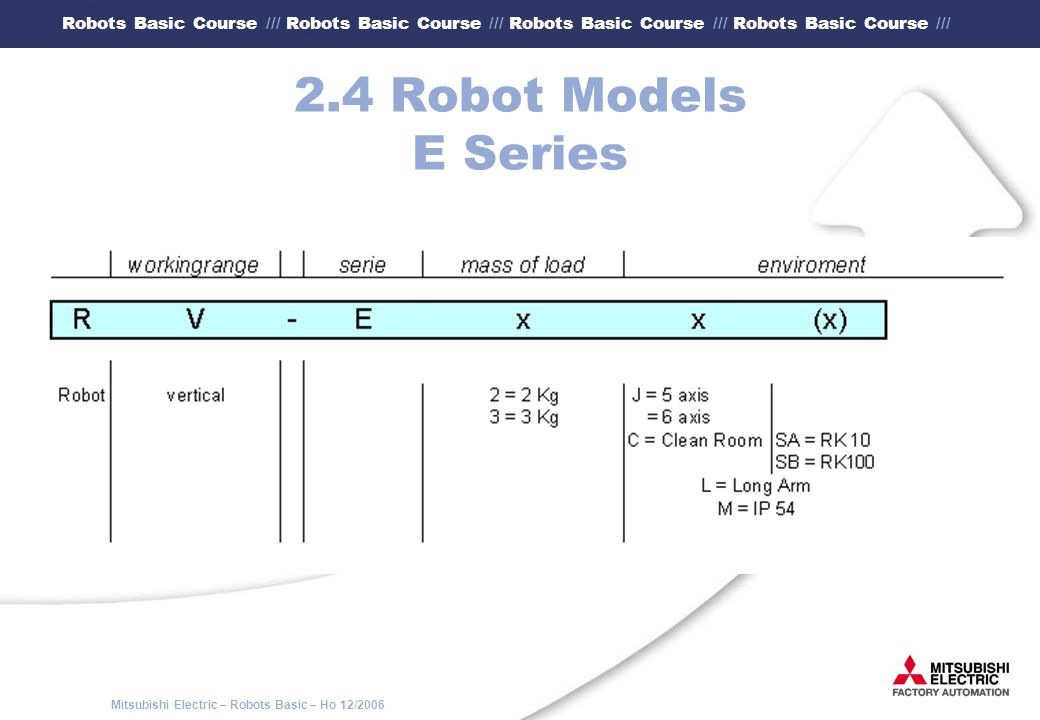 2.4 Robot Models E Series