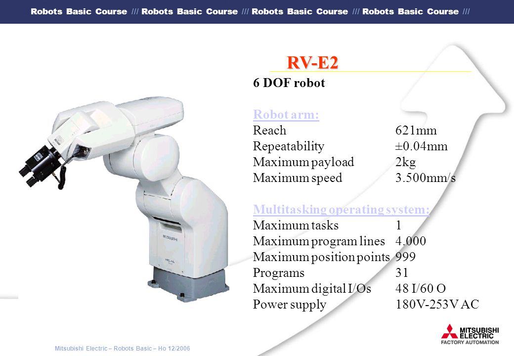 RV-E2 6 DOF robot Robot arm: Reach 621mm Repeatability ±0.04mm