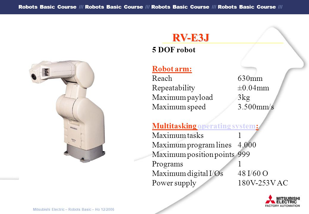 RV-E3J 5 DOF robot Robot arm: Reach 630mm Repeatability ±0.04mm